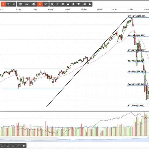 Stock Market April 2020 - STAT